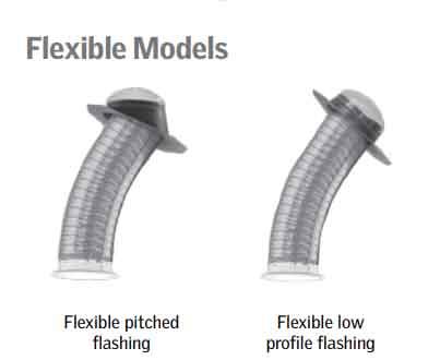 Flexibile Models Sun Tunnels